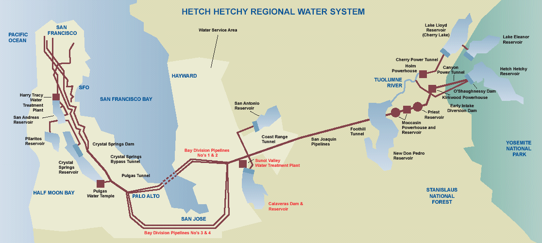 Hetch Tetchy Water System